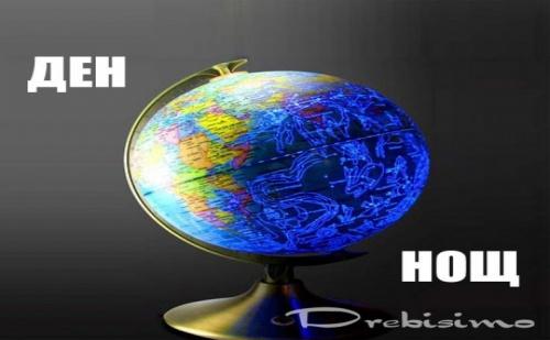 25 См Глобус със Светлина Ден и Нощ
